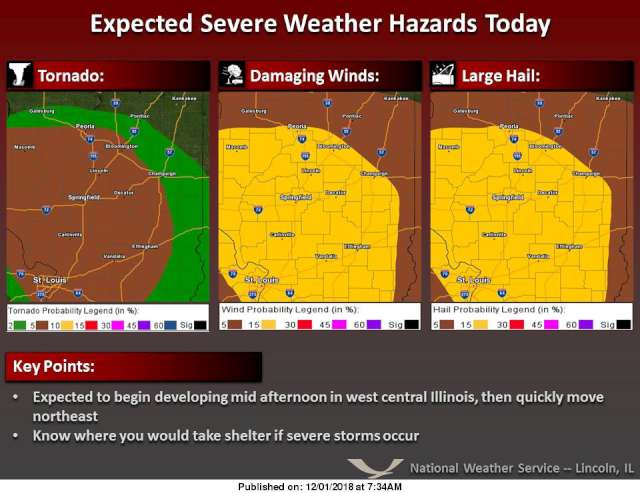 Unseasonably Warm Temps Bring Chance Of Severe Weather Saturday